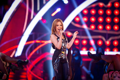 Strictly Come Dancing 2012 Kylie Minogue